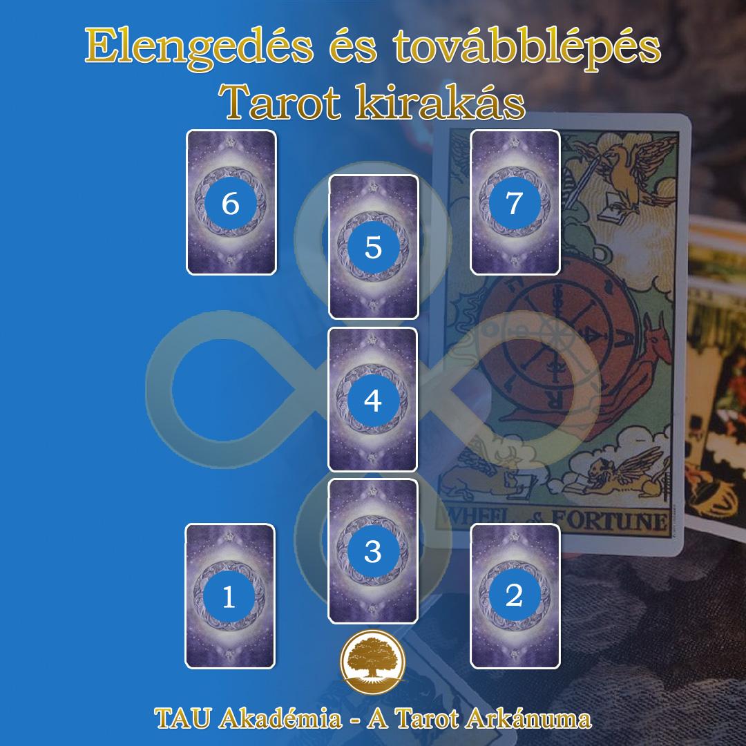 2. Tarot kirakási mód: Elengedés és továbblépés