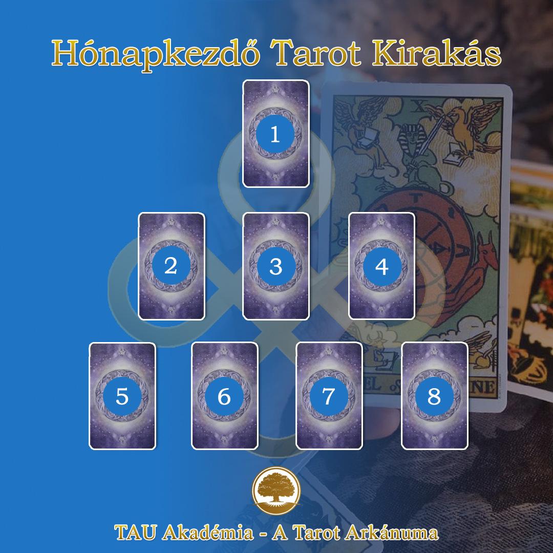 Hozd ki a legtöbbet a hónapokból a Hónapkezdő Tarot Kirakás segítségével
